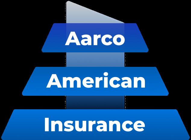 Aarco American Insurance